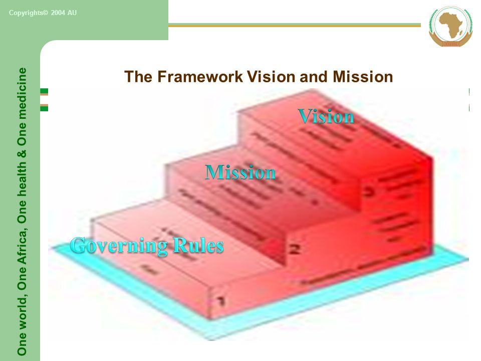 One world, One Africa, One health & One medicine Copyrights© 2004 AU The Framework Vision and Mission
