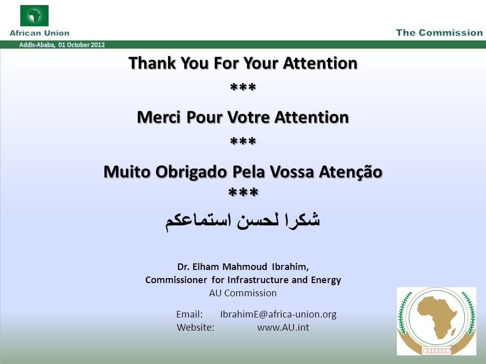 Thank You For Your Attention *** Merci Pour Votre Attention *** Muito Obrigado Pela Vossa Atenção *** شكرا لحسن استماعكم Dr.