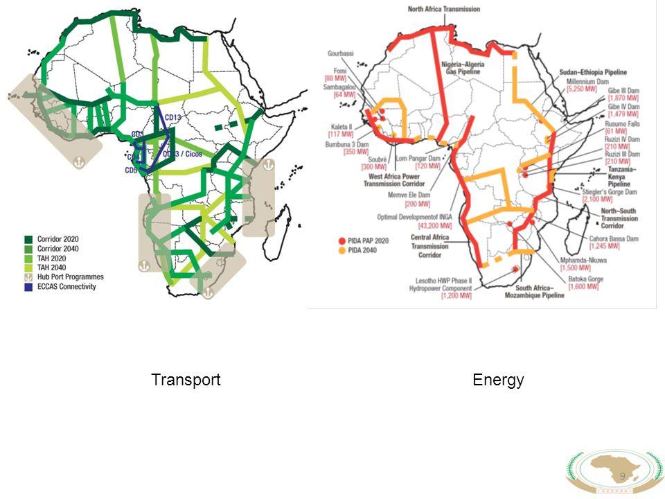 9 TransportEnergy
