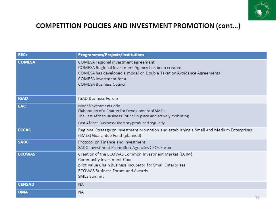 COMPETITION POLICIES AND INVESTMENT PROMOTION (cont…) RECsProgrammes/Projects/Institutions COMESACOMESA regional investment agreement COMESA Regional