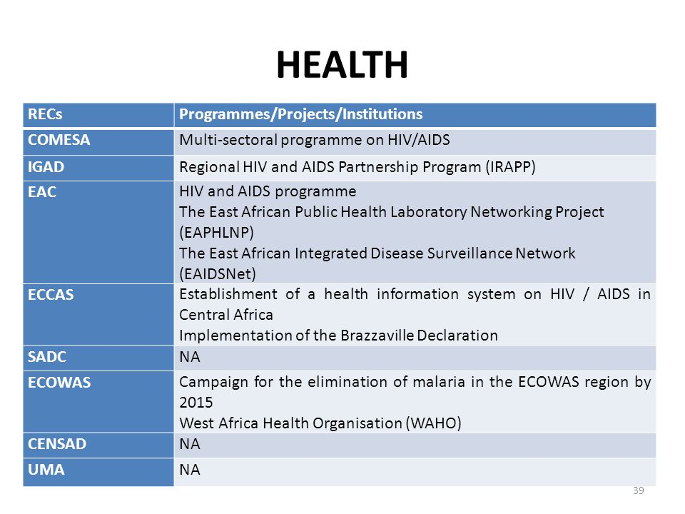 HEALTH RECsProgrammes/Projects/Institutions COMESAMulti-sectoral programme on HIV/AIDS IGADRegional HIV and AIDS Partnership Program (IRAPP) EACHIV an
