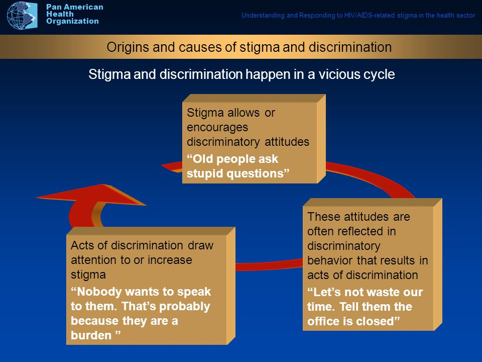 Understanding and Responding to HIV/AIDS-related stigma in the health sector Pan American Health Organization Acts of discrimination draw attention to or increase stigma Nobody wants to speak to them.