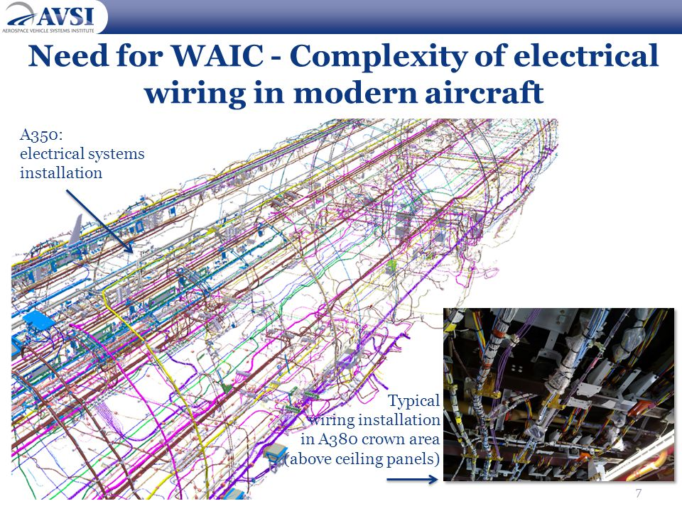 7 Need for WAIC - Complexity of electrical wiring in modern aircraft Typical wiring installation in A380 crown area (above ceiling panels) A350: electrical systems installation 7