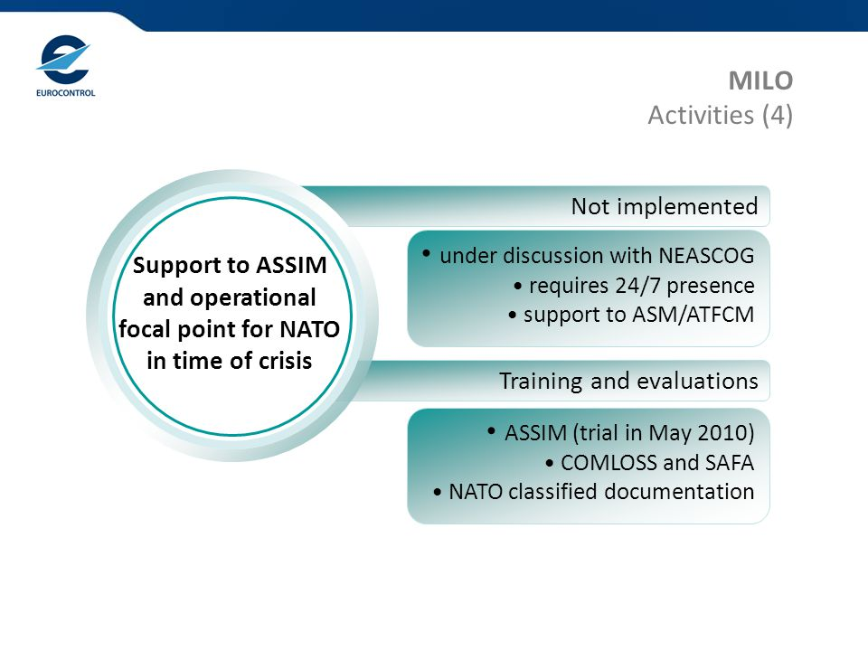 MILO Activities (4) Not implemented under discussion with NEASCOG requires 24/7 presence support to ASM/ATFCM Training and evaluations Support to ASSIM and operational focal point for NATO in time of crisis ASSIM (trial in May 2010) COMLOSS and SAFA NATO classified documentation