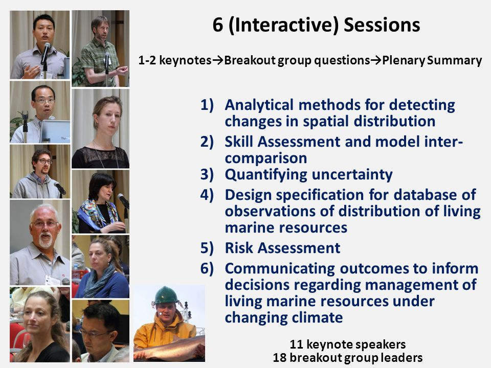 6 (Interactive) Sessions 1)Analytical methods for detecting changes in spatial distribution 2)Skill Assessment and model inter- comparison 3)Quantifying uncertainty 4)Design specification for database of observations of distribution of living marine resources 5)Risk Assessment 6)Communicating outcomes to inform decisions regarding management of living marine resources under changing climate 1-2 keynotes→Breakout group questions→Plenary Summary 11 keynote speakers 18 breakout group leaders
