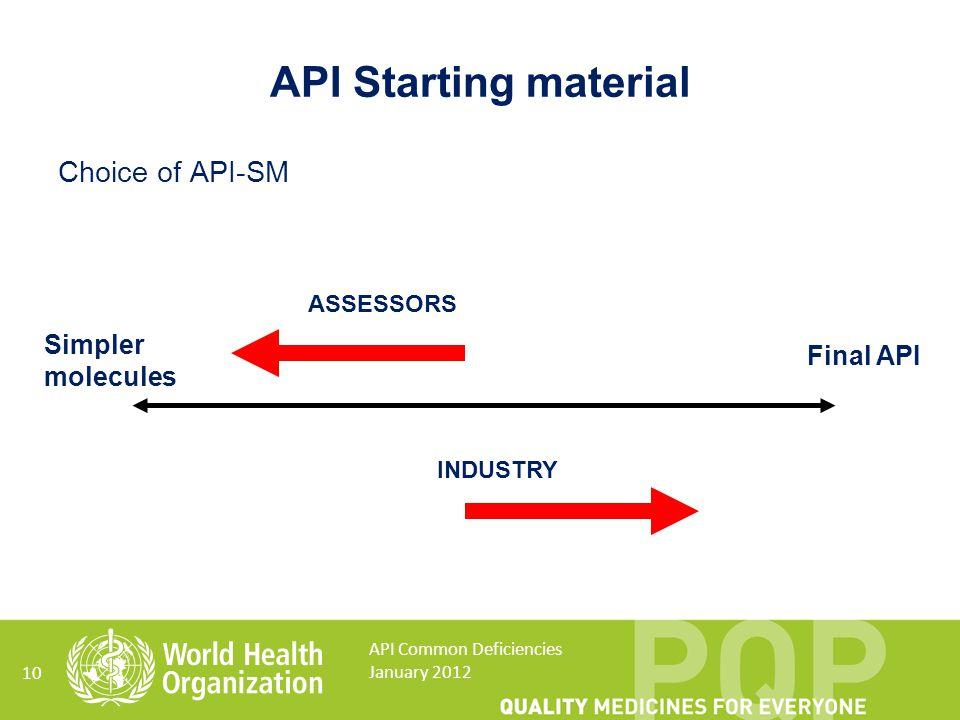 10 API Starting material Choice of API-SM Simpler molecules Final API INDUSTRY ASSESSORS API Common Deficiencies January 2012