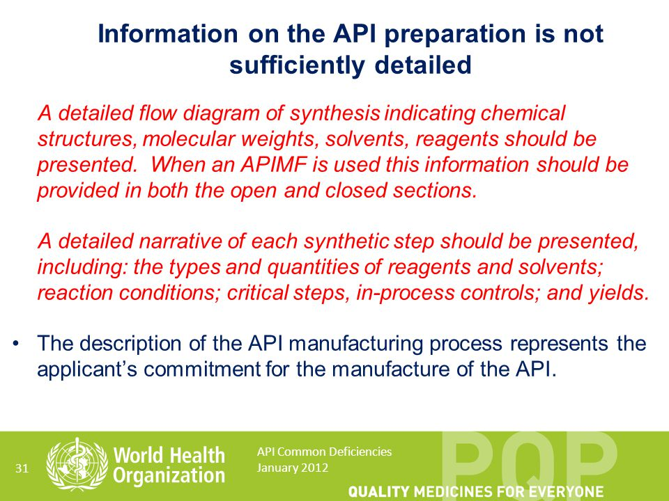 Information on the API preparation is not sufficiently detailed A detailed flow diagram of synthesis indicating chemical structures, molecular weights