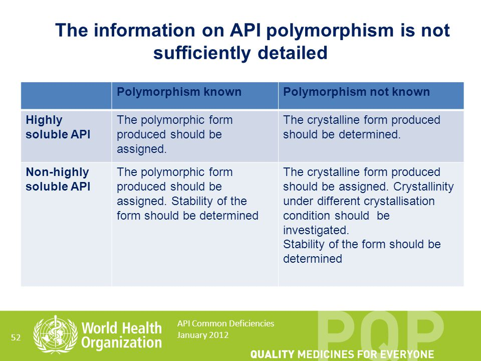 52 API Common Deficiencies January 2012 The information on API polymorphism is not sufficiently detailed Polymorphism knownPolymorphism not known High