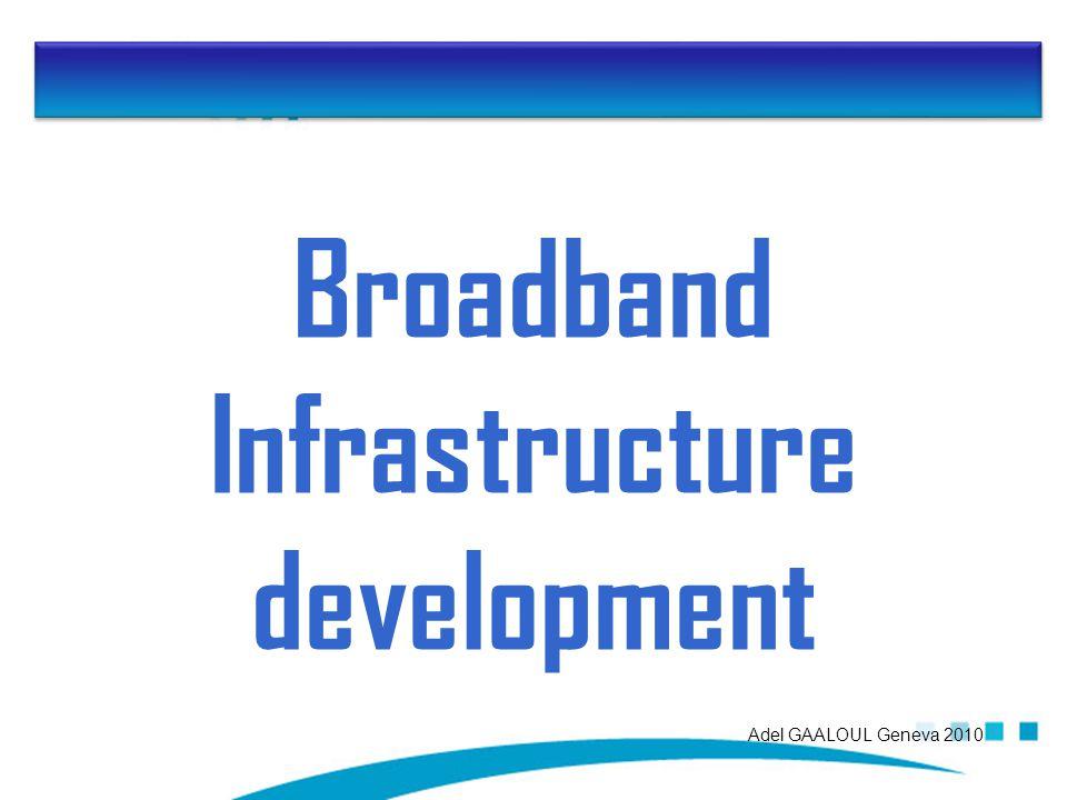 Adel GAALOUL Geneva 2010 Broadband Infrastructure development