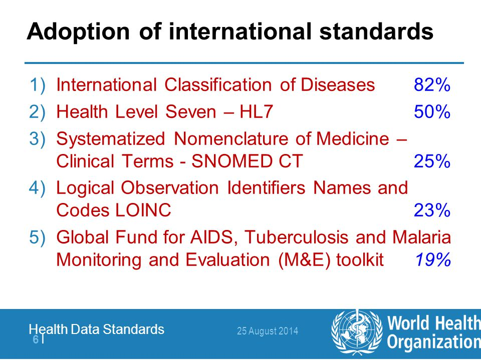 25 August 2014 7  7   Health Data Standards Adoption of international standards 6)UNAIDS/United States Government Confidentiality and Security Guidelines 18% 7)Statistical Data & Metadata eXchange–SDMX 9% 8)Dublin Core Metadata Initiative – DCMI 5% ISO TC 215 and CEN/TC 25118%