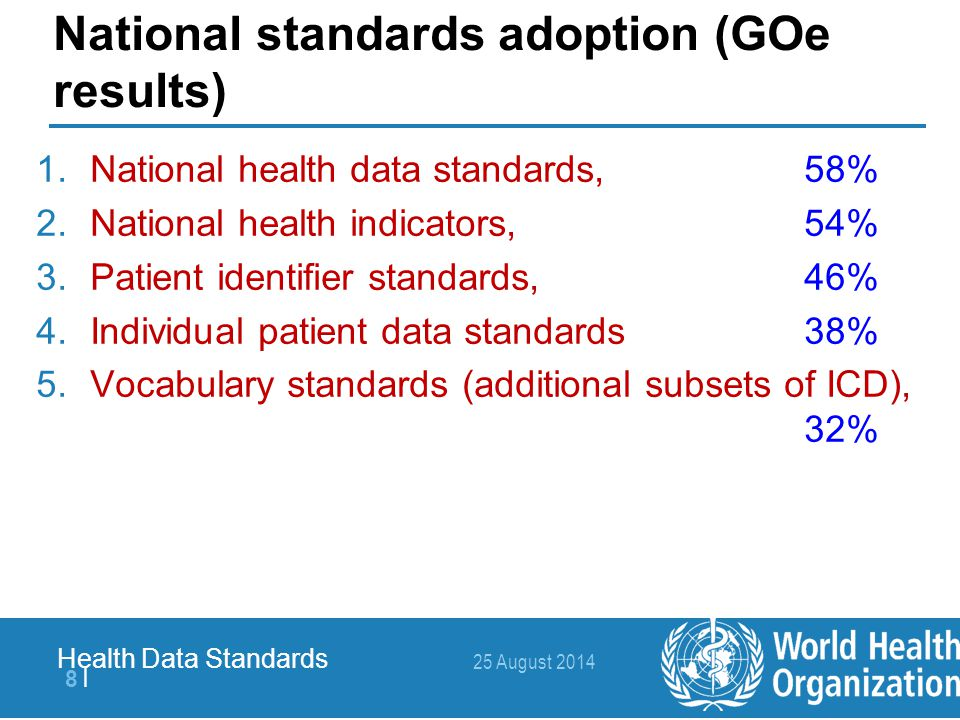 25 August 2014 9  9   Health Data Standards Barriers to implementation of standards  Presence of numerous standards, too many of them;  Lack of coordinated approach among Standards Development Organizations (SDOs);  Lack of clear implementation guidelines for country adoption of standards;