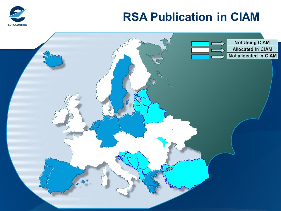 Not Using CIAM Allocated in CIAM Not allocated in CIAM RSA Publication in CIAM