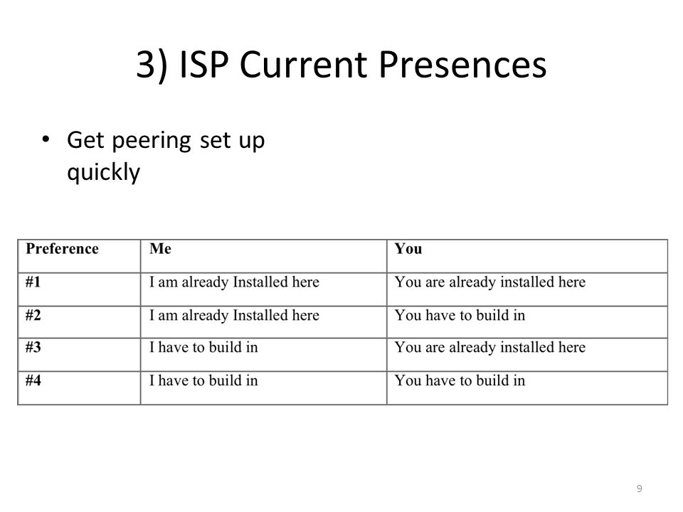3) ISP Current Presences Get peering set up quickly 9