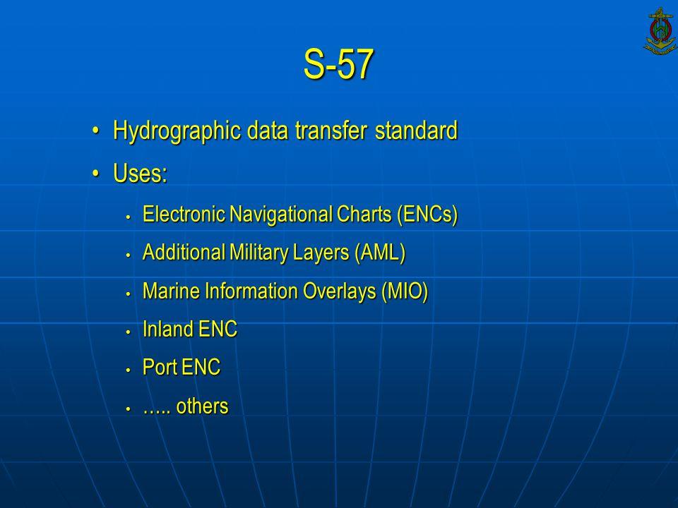 S-57 Hydrographic data transfer standardHydrographic data transfer standard Uses:Uses: Electronic Navigational Charts (ENCs) Electronic Navigational C