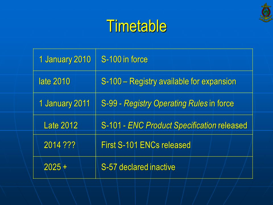Timetable 1 January 2010 S-100 in force late 2010 S-100 – Registry available for expansion 1 January 2011 S-99 - Registry Operating Rules in force Late 2012 S-101 - ENC Product Specification released 2014 .