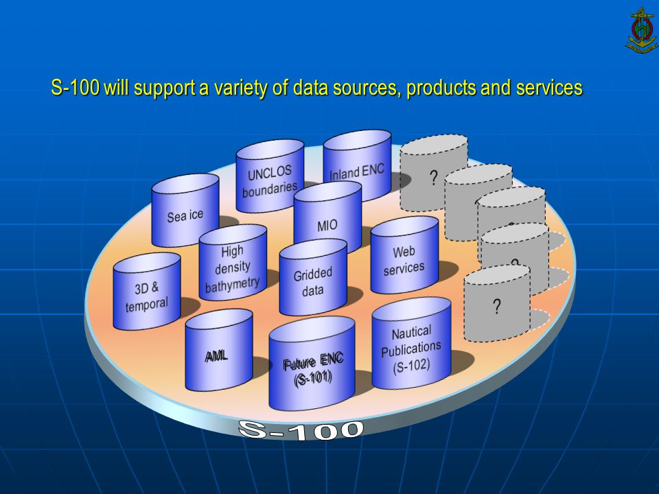 S-100 will support a variety of data sources, products and services