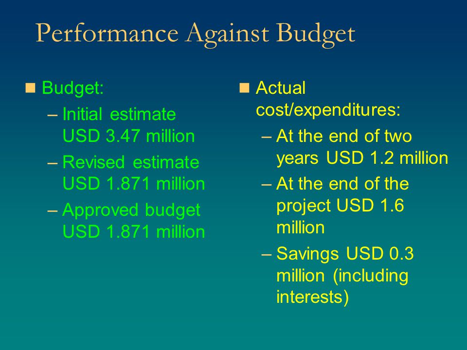 Performance Against Budget Budget: –Initial estimate USD 3.47 million –Revised estimate USD 1.871 million –Approved budget USD 1.871 million Actual cost/expenditures: –At the end of two years USD 1.2 million –At the end of the project USD 1.6 million –Savings USD 0.3 million (including interests)
