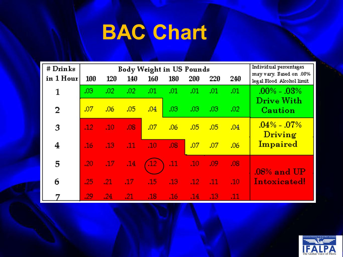 An x ray of fatigue in aviation safety frms seminar icaoiata 12 bac chart nvjuhfo Choice Image