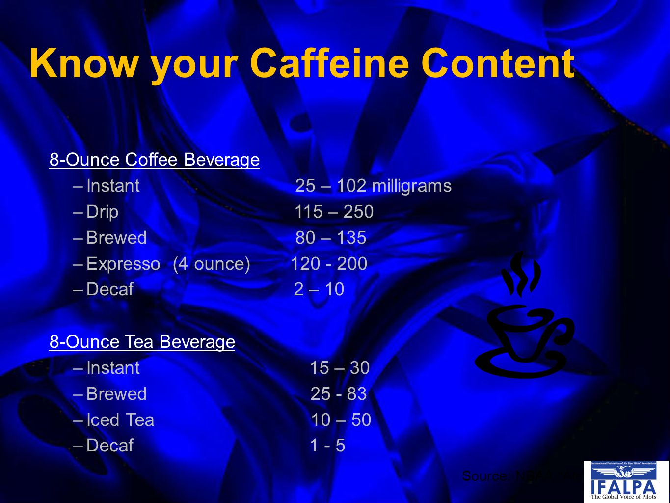 Know your Caffeine Content 8-Ounce Coffee Beverage –Instant 25 – 102 milligrams –Drip 115 – 250 –Brewed 80 – 135 –Expresso (4 ounce) 120 - 200 –Decaf 2 – 10 8-Ounce Tea Beverage –Instant 15 – 30 –Brewed 25 - 83 –Iced Tea 10 – 50 –Decaf 1 - 5 Source: NBAA Alert Traveler