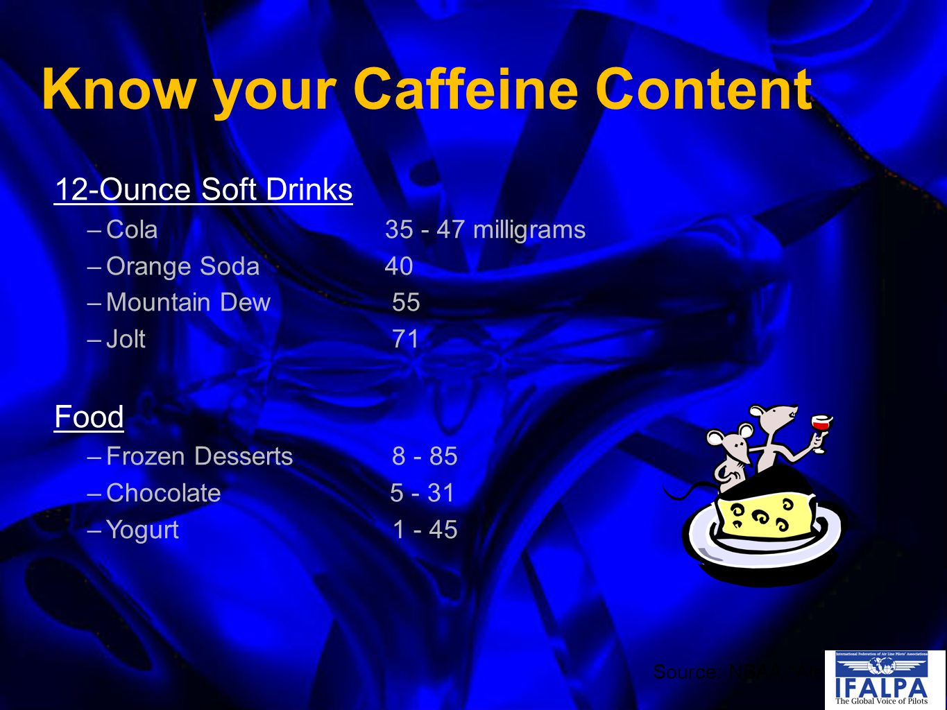 Know your Caffeine Content 12-Ounce Soft Drinks –Cola milligrams –Orange Soda 40 –Mountain Dew 55 –Jolt 71 Food –Frozen Desserts –Chocolate –Yogurt Source: NBAA Alert Traveler