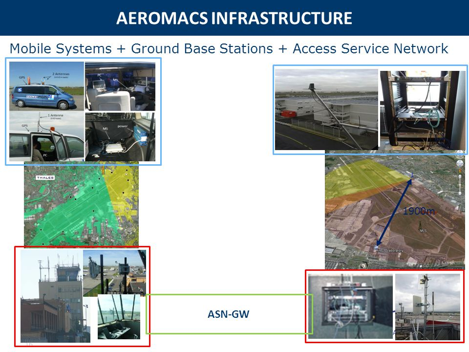 1900m AEROMACS INFRASTRUCTURE 16 Mobile Systems + Ground Base Stations + Access Service Network ASN-GW