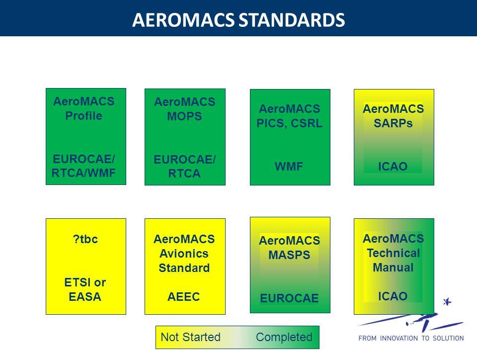 AEROMACS STANDARDS AeroMACS MOPS EUROCAE/ RTCA Not StartedCompleted AeroMACS Profile EUROCAE/ RTCA/WMF AeroMACS PICS, CSRL WMF ?tbc ETSI or EASA AeroMACS Avionics Standard AEEC AeroMACS Technical Manual ICAO AeroMACS SARPs ICAO AeroMACS MASPS EUROCAE