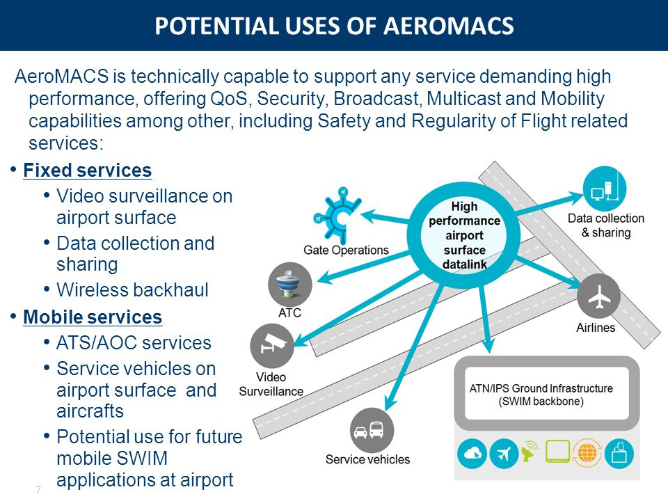 POTENTIAL USES OF AEROMACS 7 Fixed services Video surveillance on airport surface Data collection and sharing Wireless backhaul Mobile services ATS/AOC services Service vehicles on airport surface and aircrafts Potential use for future mobile SWIM applications at airport AeroMACS is technically capable to support any service demanding high performance, offering QoS, Security, Broadcast, Multicast and Mobility capabilities among other, including Safety and Regularity of Flight related services: