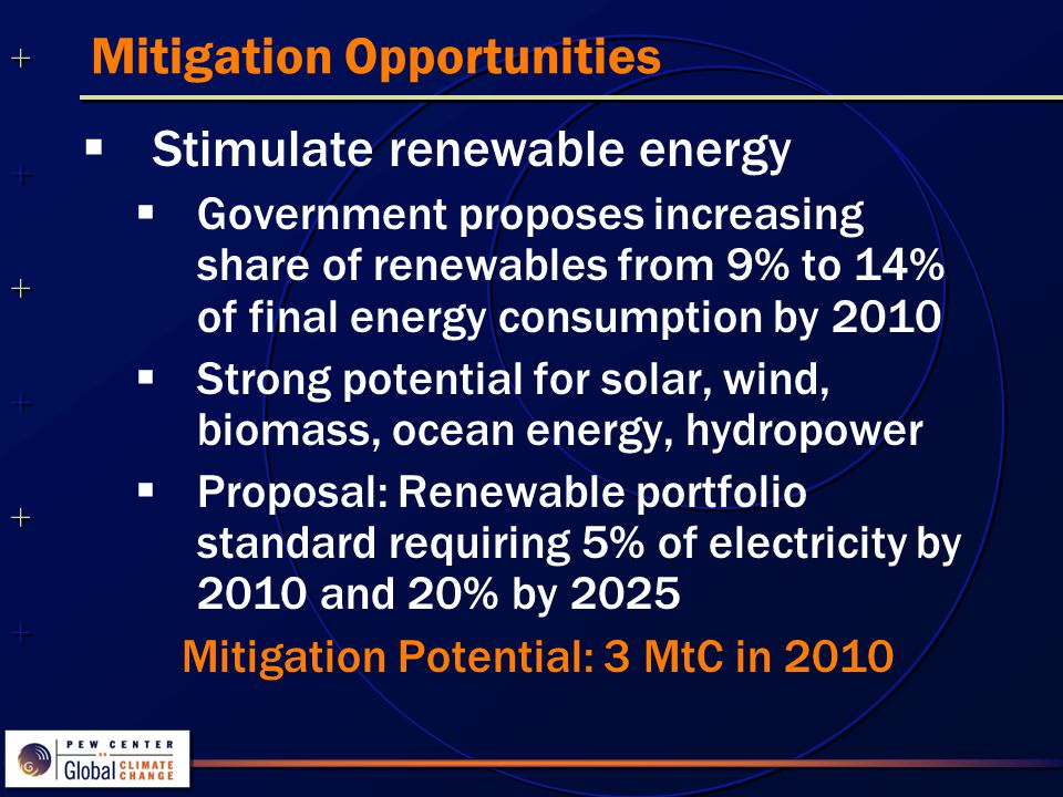 ++++++++++++++ ++++++++++++++ Mitigation Opportunities  Stimulate renewable energy  Government proposes increasing share of renewables from 9% to 14% of final energy consumption by 2010  Strong potential for solar, wind, biomass, ocean energy, hydropower  Proposal: Renewable portfolio standard requiring 5% of electricity by 2010 and 20% by 2025 Mitigation Potential: 3 MtC in 2010