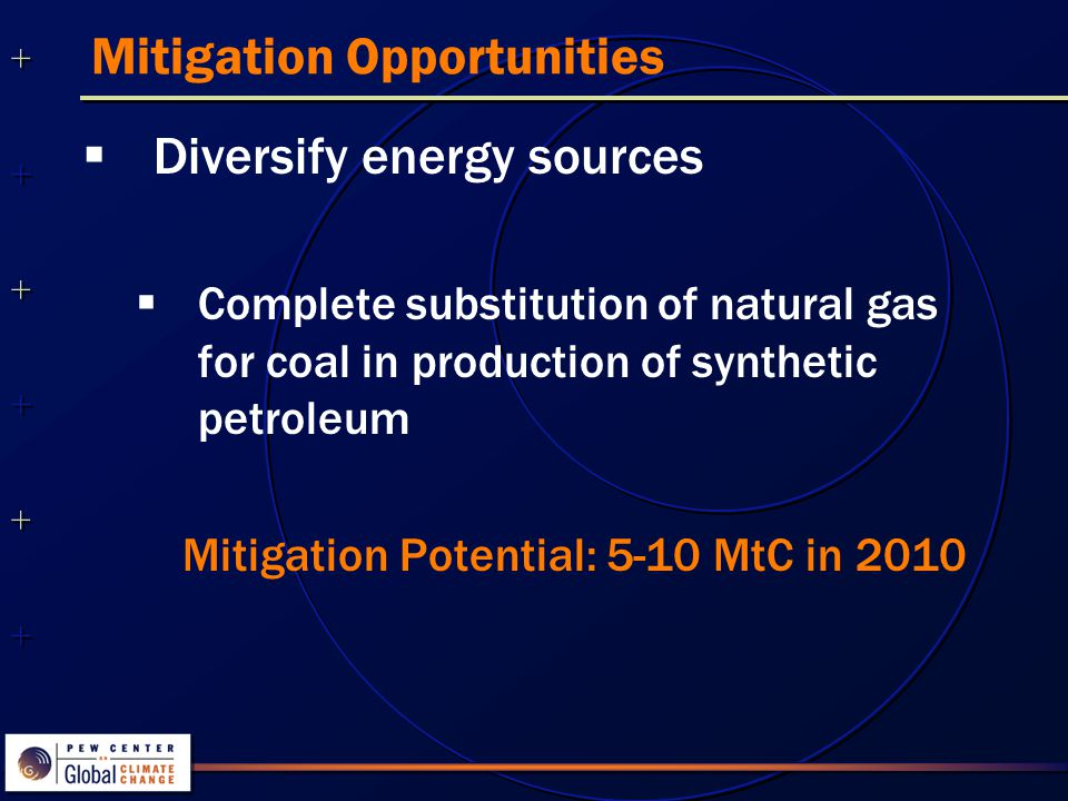 ++++++++++++++ ++++++++++++++ Mitigation Opportunities  Diversify energy sources  Complete substitution of natural gas for coal in production of synthetic petroleum Mitigation Potential: 5-10 MtC in 2010