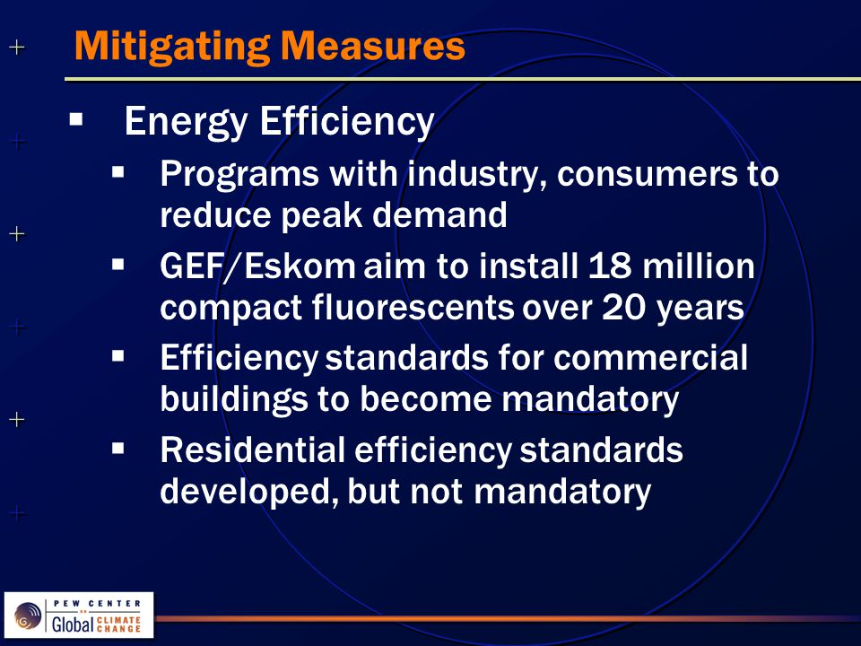 ++++++++++++++ ++++++++++++++ Mitigating Measures  Energy Efficiency  Programs with industry, consumers to reduce peak demand  GEF/Eskom aim to install 18 million compact fluorescents over 20 years  Efficiency standards for commercial buildings to become mandatory  Residential efficiency standards developed, but not mandatory