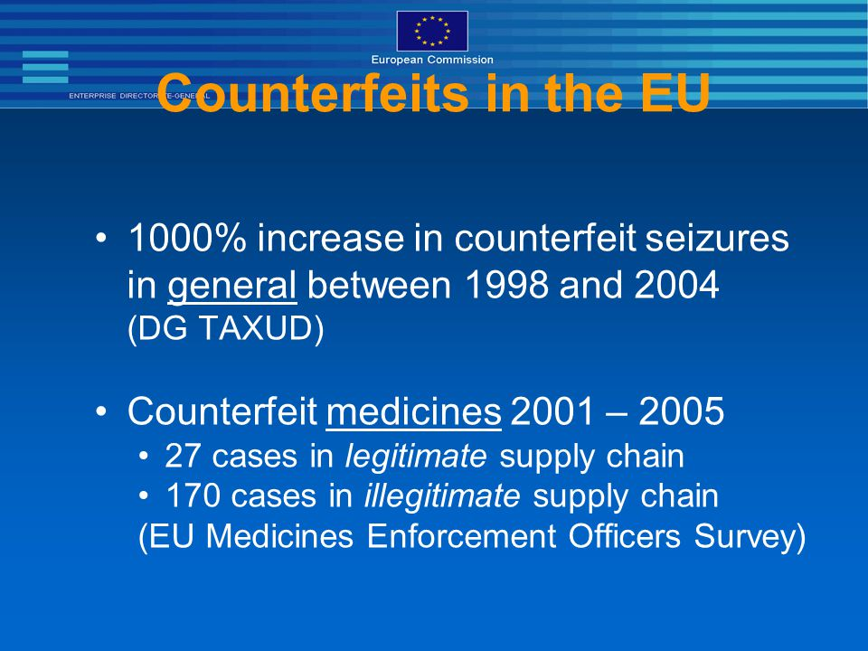 Counterfeits in the EU 1000% increase in counterfeit seizures in general between 1998 and 2004 (DG TAXUD) Counterfeit medicines 2001 – 2005 27 cases in legitimate supply chain 170 cases in illegitimate supply chain (EU Medicines Enforcement Officers Survey)