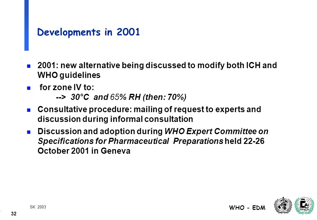 32 WHO - EDM SK 2003 Developments in 2001 n 2001: new alternative being discussed to modify both ICH and WHO guidelines n for zone IV to: --> 30°C and 65% RH (then: 70%) n Consultative procedure: mailing of request to experts and discussion during informal consultation n Discussion and adoption during WHO Expert Committee on Specifications for Pharmaceutical Preparations held 22-26 October 2001 in Geneva