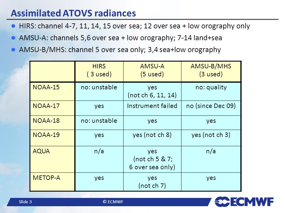Slide 34© ECMWF Experiment description ● no-MW sounder experiment : no AMSU-A and AMSU-B/MHS were assimilated ● two-satellite experiment : AMSU-A and AMSU-B/MHS on MetOp-A and NOAA-18 were assimilated ● three-satellite experiments : – NOAA-15 experiment : AMSU-A data were added from a third satellite NOAA-15 – NOAA-19 experiment : AMSU-A data were added from a third satellite NOAA-19 ● all-satellite experiment : all available ATOVS observations were assimilated ● The above set of experiments was run also in the case in which the advanced sounder instruments IASI and AIRS were denied ● Experiments were run over more than three months (14 April 2009 to 4 August 2009) at T255 resolution