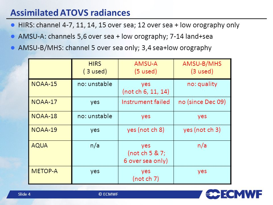 Slide 15© ECMWF Departure statistics of the first guess and analysis Radiosonde T MetOp AMSU-A TB N.Hemis No bias correction of AMSU-A ch12 ad ch14 improves the fit to temperature observations noBC experiment (black) versus control (red) noBC experiment BC (pink) versus control BC (green)