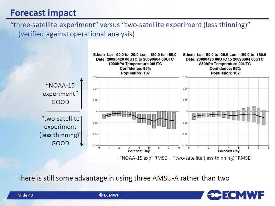 "Slide 40© ECMWF Forecast impact ""three-satellite experiment"" versus ""two-satellite experiment (less thinning)"" (verified against operational analysis)"