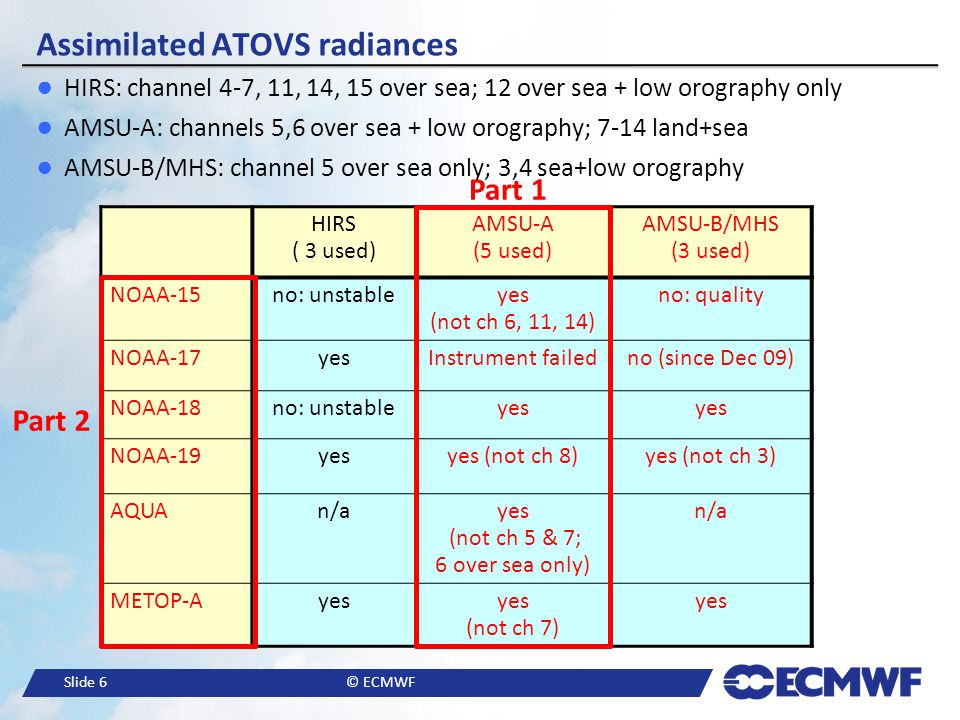 Slide 7© ECMWF Assimilated ATOVS radiances ● HIRS: channel 4-7, 11, 14, 15 over sea; 12 over sea + low orography only ● AMSU-A: channels 5,6 over sea + low orography; 7-14 land+sea ● AMSU-B/MHS: channel 5 over sea only; 3,4 sea+low orography HIRS ( 3 used) AMSU-A (5 used) AMSU-B/MHS (3 used) NOAA-15no: unstableyes (not ch 6, 11, 14) no: quality NOAA-17yesInstrument failedno (since Dec 09) NOAA-18no: unstableyes NOAA-19yesyes (not ch 8)yes (not ch 3) AQUAn/ayes (not ch 5 & 7; 6 over sea only) n/a METOP-Ayes (not ch 7) yes Part 1 Part 2