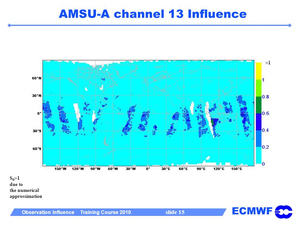 ECMWF Observation Influence Training Course 2010 slide 15 AMSU-A channel 13 Influence S ii >1 due to the numerical approssimation >1