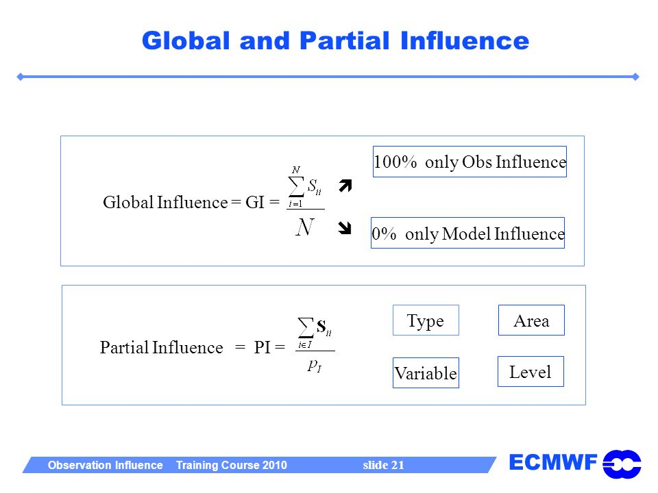 ECMWF Observation Influence Training Course 2010 slide 21 Global and Partial Influence Global Influence = GI =   100% only Obs Influence 0% only Model Influence Partial Influence = PI = Type Variable Area Level