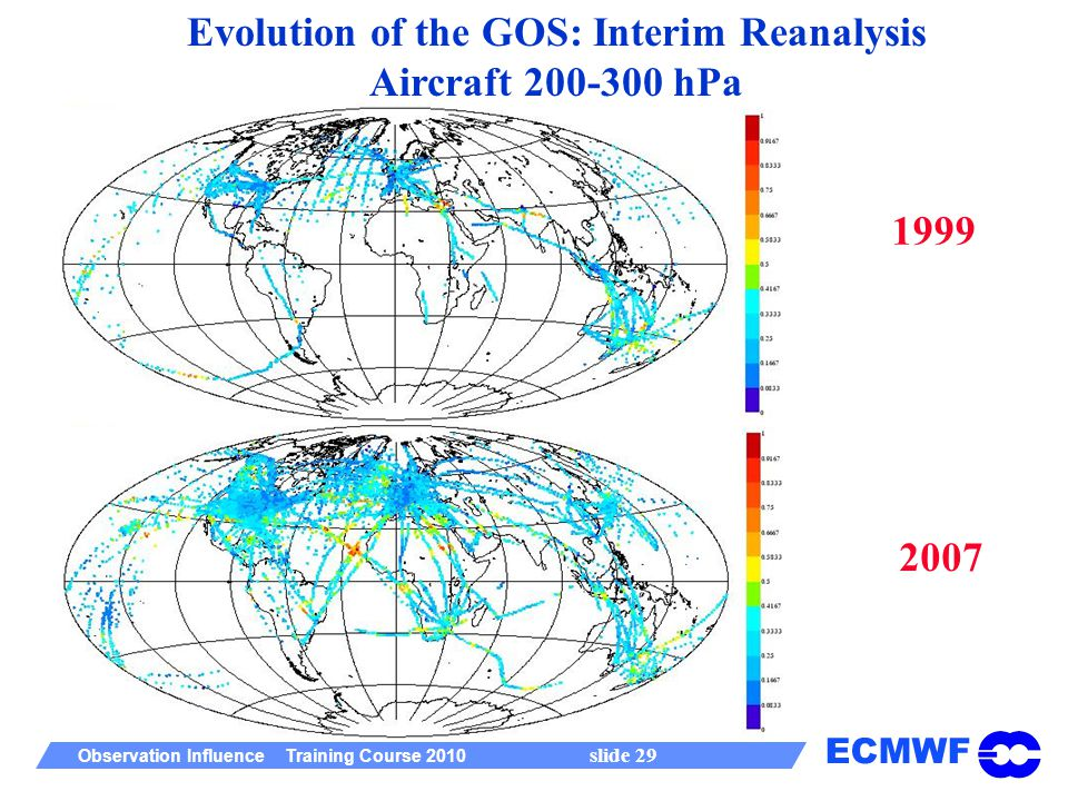 ECMWF Observation Influence Training Course 2010 slide 29 Evolution of the GOS: Interim Reanalysis Aircraft 200-300 hPa 1999 2007
