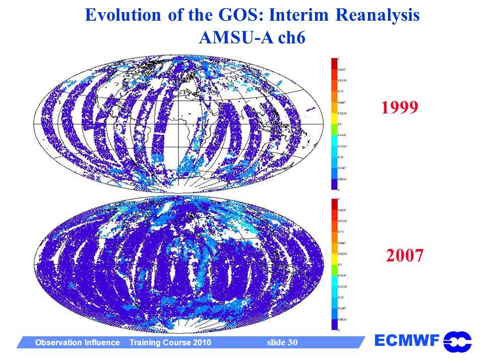 ECMWF Observation Influence Training Course 2010 slide 30 Evolution of the GOS: Interim Reanalysis AMSU-A ch6 1999 2007