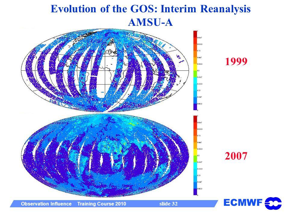 ECMWF Observation Influence Training Course 2010 slide 32 Evolution of the GOS: Interim Reanalysis AMSU-A 1999 2007