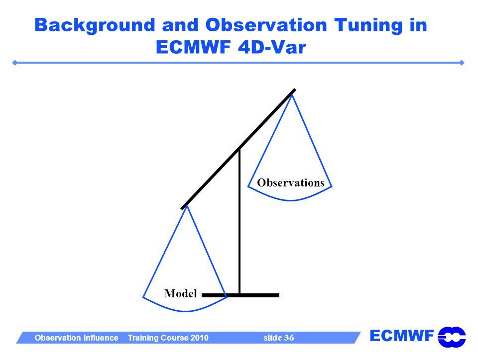 ECMWF Observation Influence Training Course 2010 slide 36 Background and Observation Tuning in ECMWF 4D-Var Observations Model