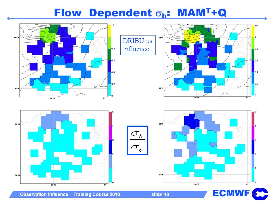 ECMWF Observation Influence Training Course 2010 slide 40 Flow Dependent  b : MAM T +Q DRIBU ps Influence