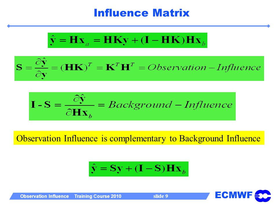 ECMWF Observation Influence Training Course 2010 slide 9 Influence Matrix Observation Influence is complementary to Background Influence