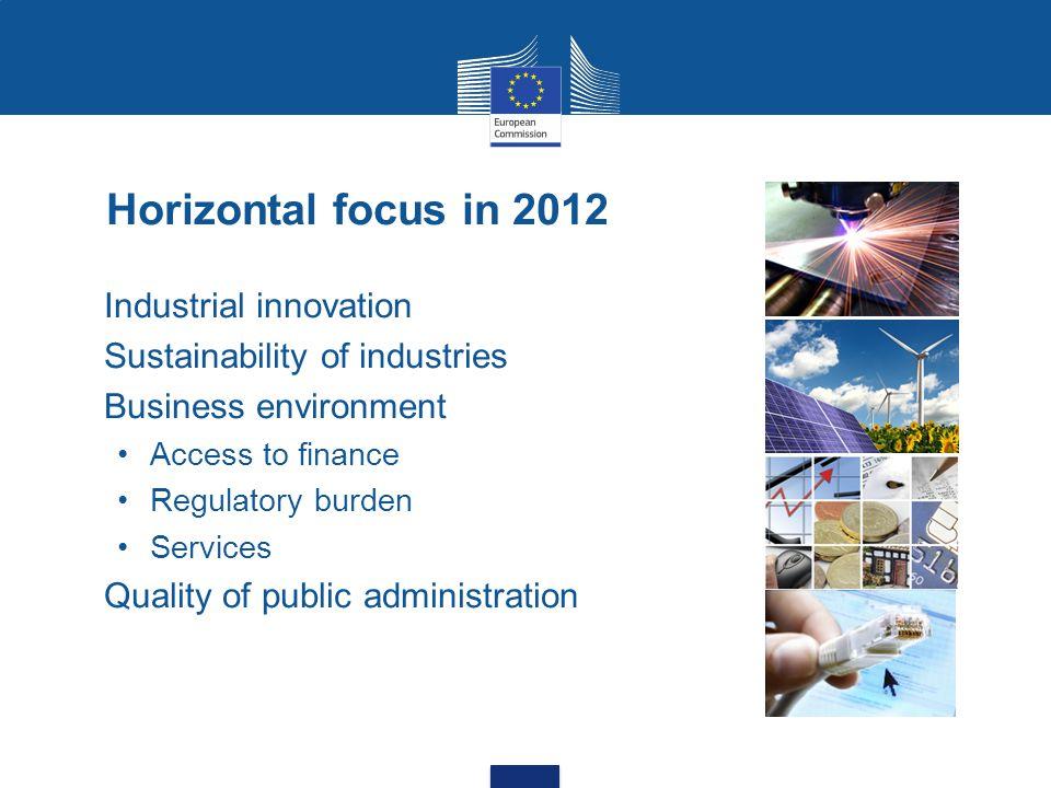 Horizontal focus area: access to bank lending Data source: ECB/European Commission, DG ENTR calculations.
