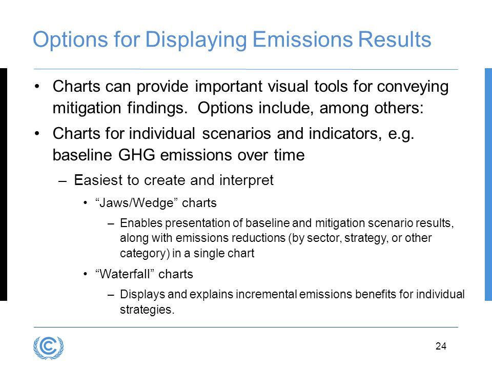 3.24 Options for Displaying Emissions Results Charts can provide important visual tools for conveying mitigation findings.