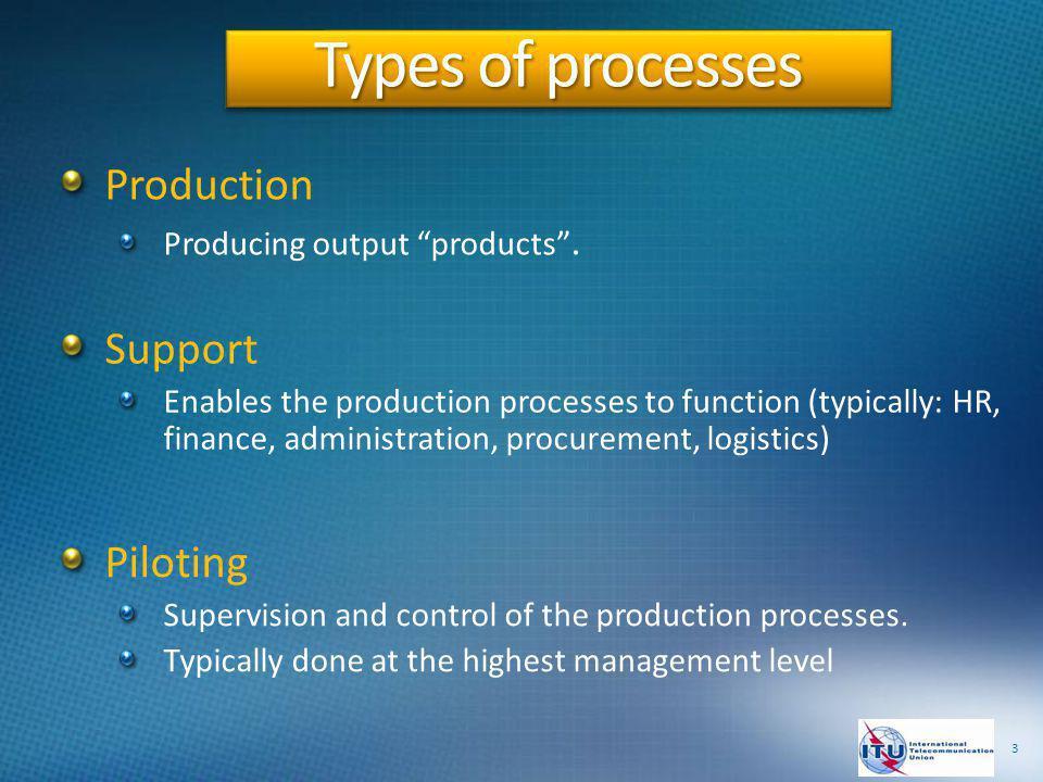 Production Process 4