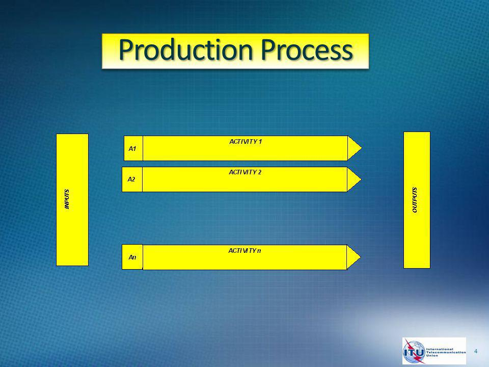 Production Process 4