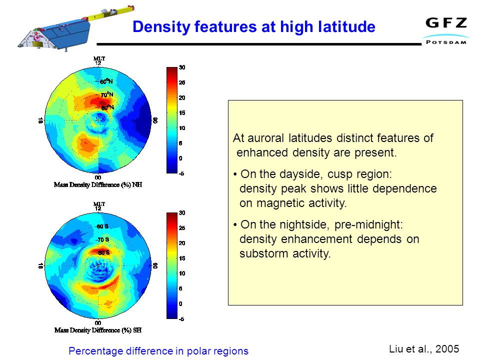Density features at high latitude At auroral latitudes distinct features of enhanced density are present.
