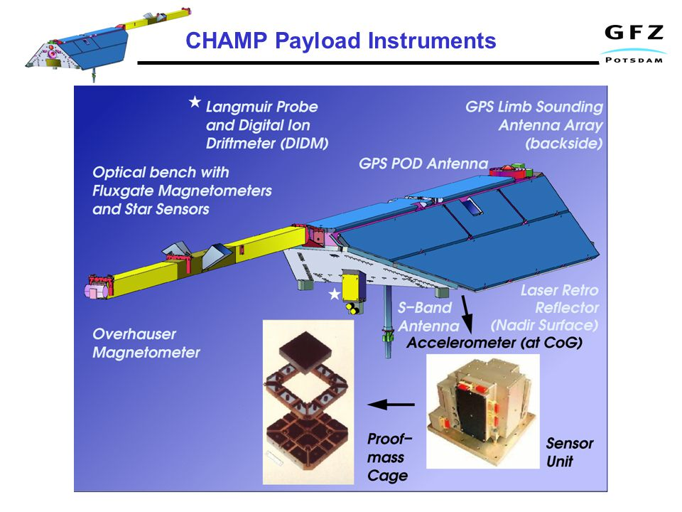 CHAMP Payload Instruments